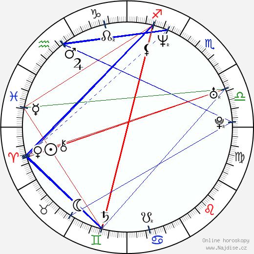Lori Heuring wikipedie wiki 2019, 2020 horoskop