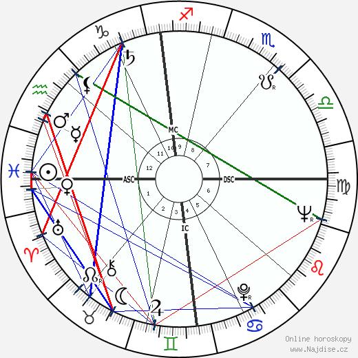 Lorin Maazel wikipedie wiki 2017, 2018 horoskop