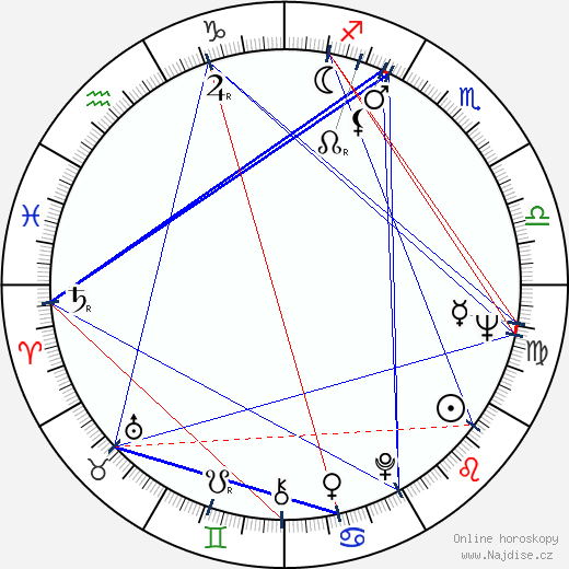 Lorraine Gary wikipedie wiki 2017, 2018 horoskop