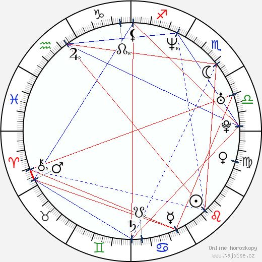 Lorri Bagley wikipedie wiki 2019, 2020 horoskop