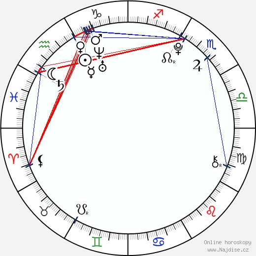 Lotte Flack wikipedie wiki 2017, 2018 horoskop