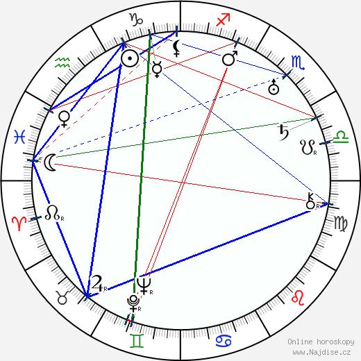 Lotte Stein wikipedie wiki 2019, 2020 horoskop