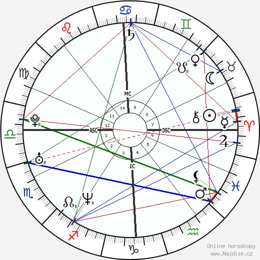 Lou Bega wikipedie wiki 2020, 2021 horoskop
