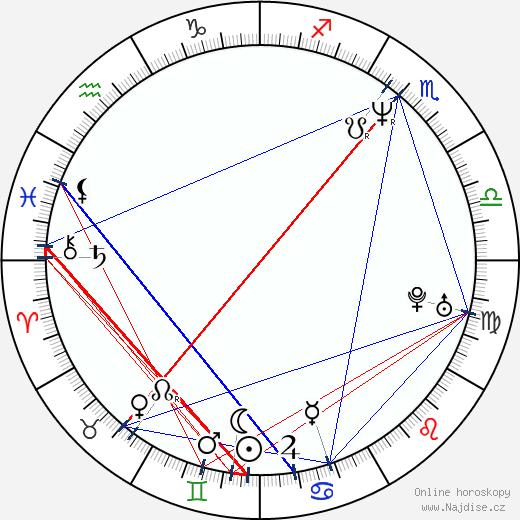 Lou Fanánek Hagen wikipedie wiki 2017, 2018 horoskop