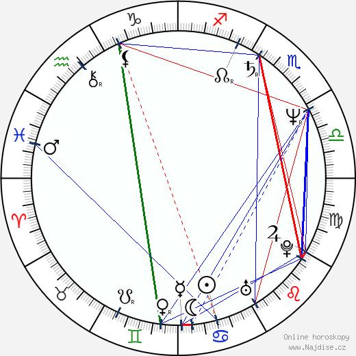 Lou Glenn wikipedie wiki 2019, 2020 horoskop