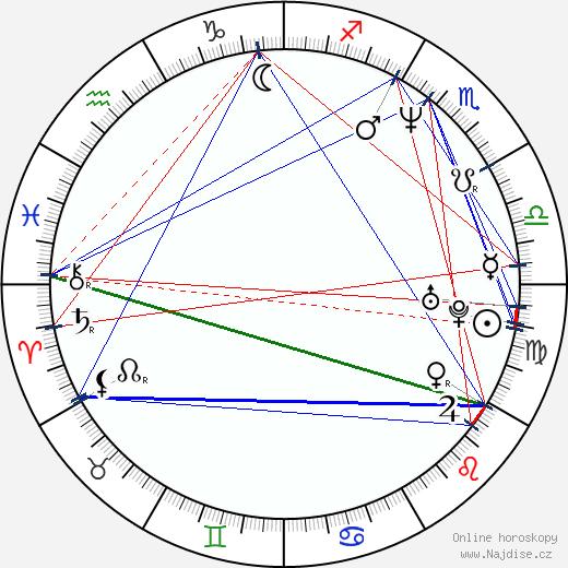Louis C. K. wikipedie wiki 2018, 2019 horoskop