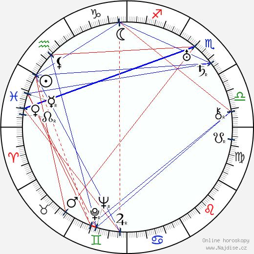 Louis Calhern wikipedie wiki 2017, 2018 horoskop