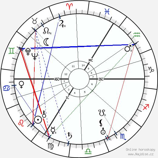 Louis de Broglie wikipedie wiki 2018, 2019 horoskop