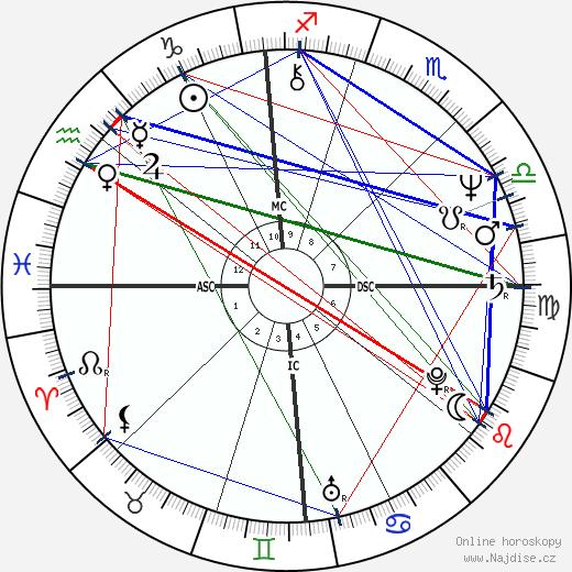 Louis Freeh wikipedie wiki 2019, 2020 horoskop