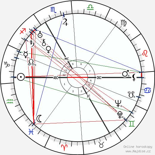 Louis Guilloux wikipedie wiki 2020, 2021 horoskop