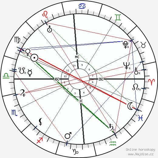 Louis J. Gasnier wikipedie wiki 2018, 2019 horoskop