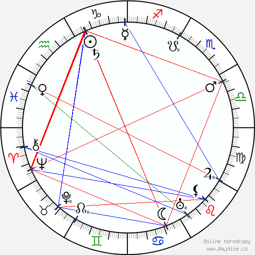 Louis Payne wikipedie wiki 2018, 2019 horoskop