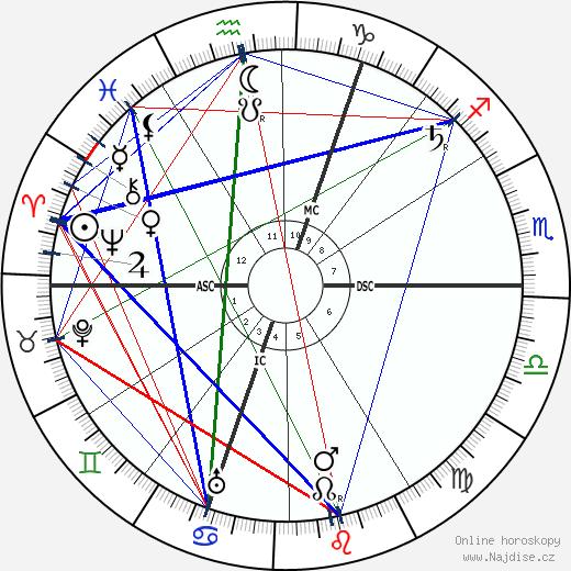 Louis Raemaekers wikipedie wiki 2018, 2019 horoskop