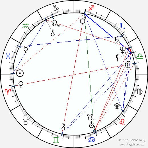 Louis Sachar wikipedie wiki 2019, 2020 horoskop