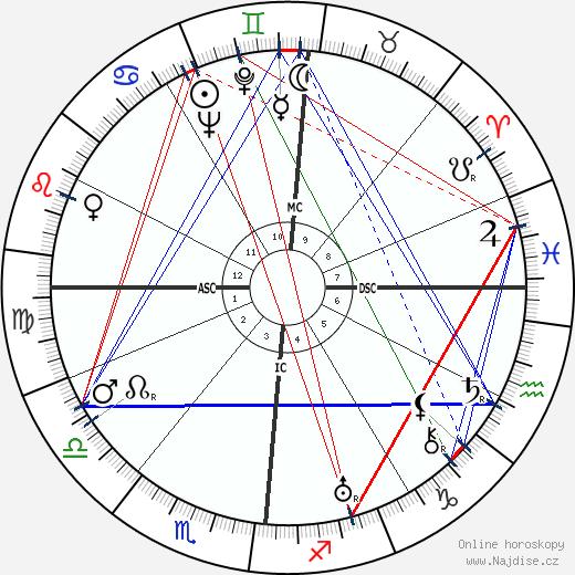 Louis Seigner wikipedie wiki 2017, 2018 horoskop