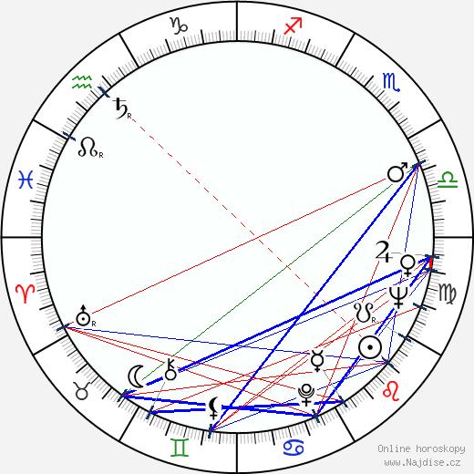 Louis T. Rosso wikipedie wiki 2018, 2019 horoskop