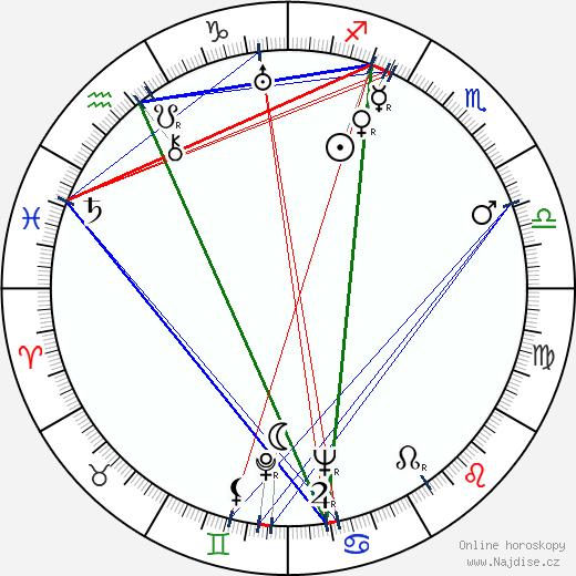 Louisette Rousseau wikipedie wiki 2017, 2018 horoskop