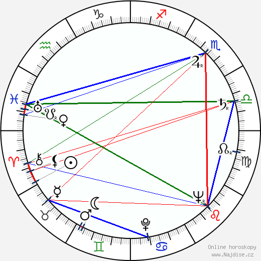 Lubomír Lipský st. wikipedie wiki 2019, 2020 horoskop