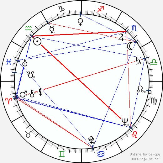 Lubor Tokoš wikipedie wiki 2020, 2021 horoskop