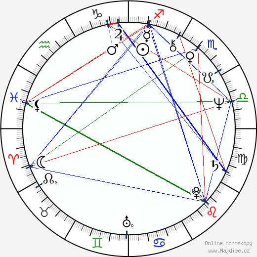 Luc Jabon wikipedie wiki 2017, 2018 horoskop