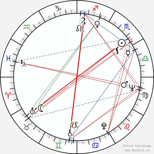 Luciano Tovoli wikipedie wiki 2017, 2018 horoskop