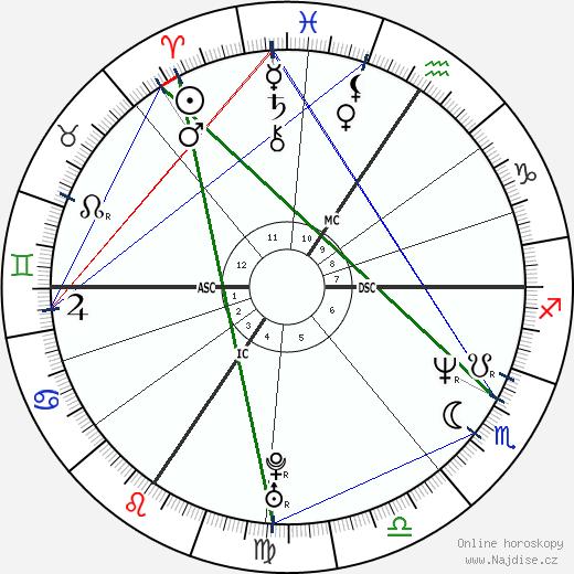 Lucie Bílá wikipedie wiki 2018, 2019 horoskop