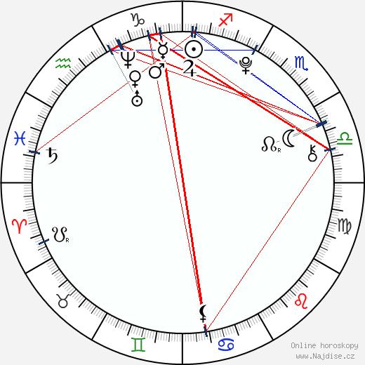 Lucie Černá wikipedie wiki 2018, 2019 horoskop