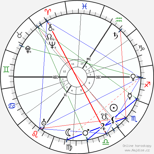 Lucie Delarue-Mardrus wikipedie wiki 2018, 2019 horoskop