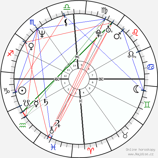 Lucien Kouassi wikipedie wiki 2019, 2020 horoskop