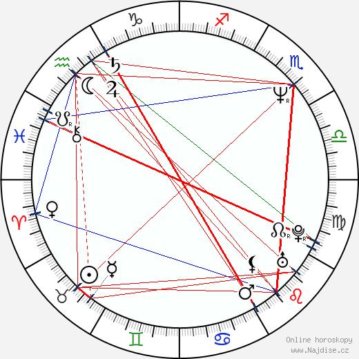 Lucile Hadzihalilovic wikipedie wiki 2018, 2019 horoskop