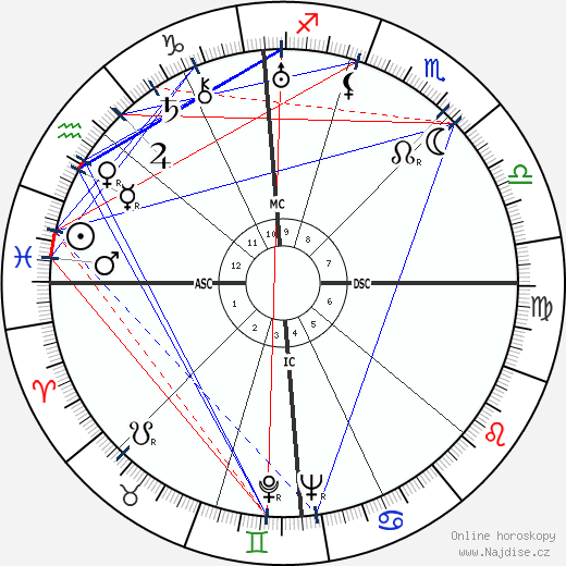 Lucio Costa wikipedie wiki 2018, 2019 horoskop
