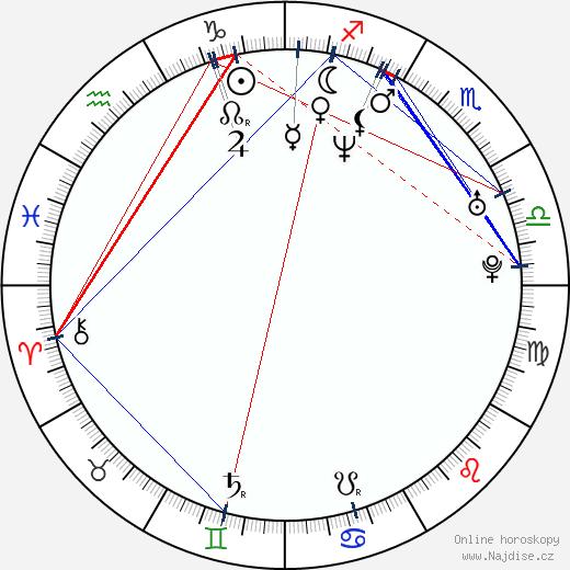 Lucy Davis wikipedie wiki 2019, 2020 horoskop