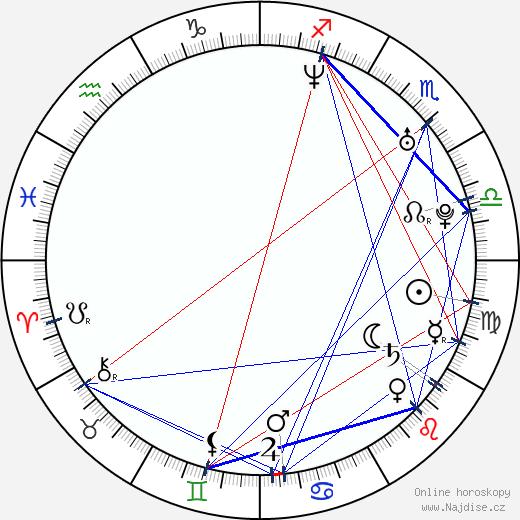 Ludacris wikipedie wiki 2019, 2020 horoskop