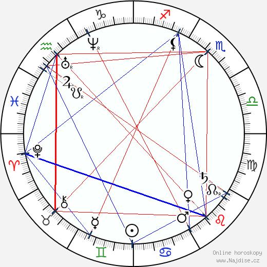Ludvík Bavorský wikipedie wiki 2020, 2021 horoskop