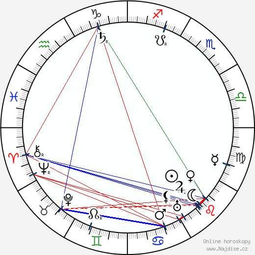 Ludvík Očenášek wikipedie wiki 2019, 2020 horoskop
