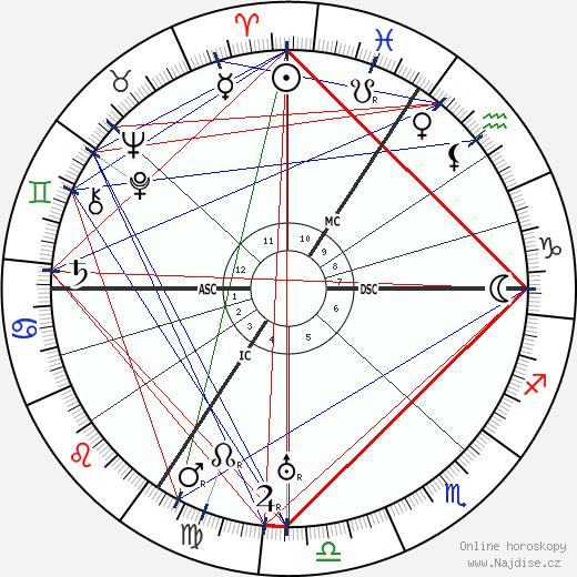 Ludwig Mies van Der Rohe wikipedie wiki 2017, 2018 horoskop