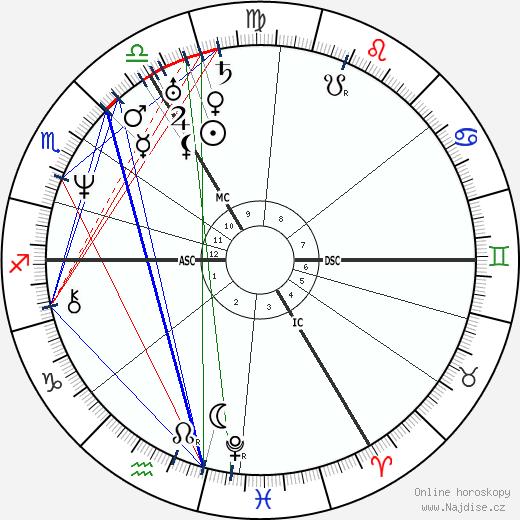 Ludwig Richter wikipedie wiki 2017, 2018 horoskop