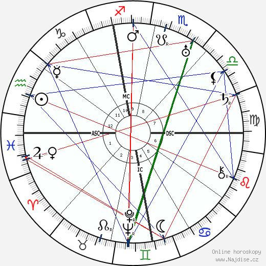 Luigi Bartolini wikipedie wiki 2019, 2020 horoskop