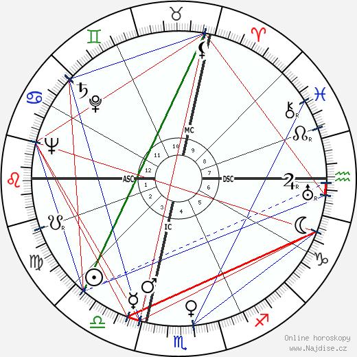 Luigi Dadaglio wikipedie wiki 2019, 2020 horoskop