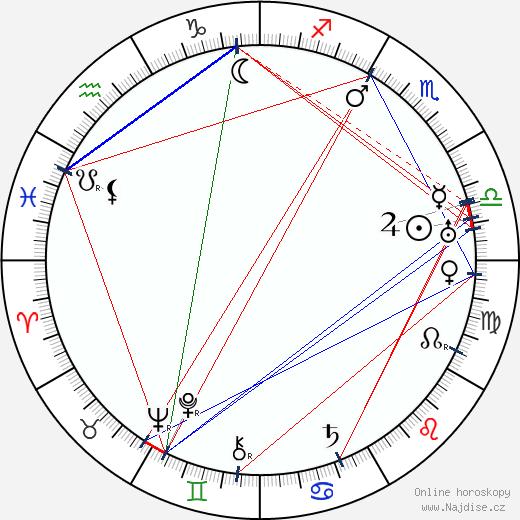 Luis Alberni wikipedie wiki 2018, 2019 horoskop