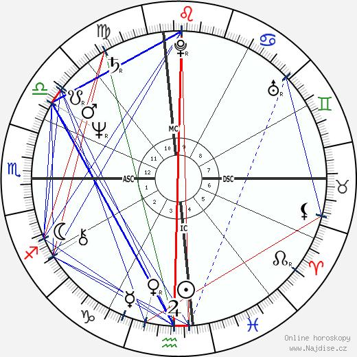 Luis Donaldo Colosio wikipedie wiki 2019, 2020 horoskop