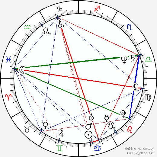 Luís Queiró wikipedie wiki 2018, 2019 horoskop