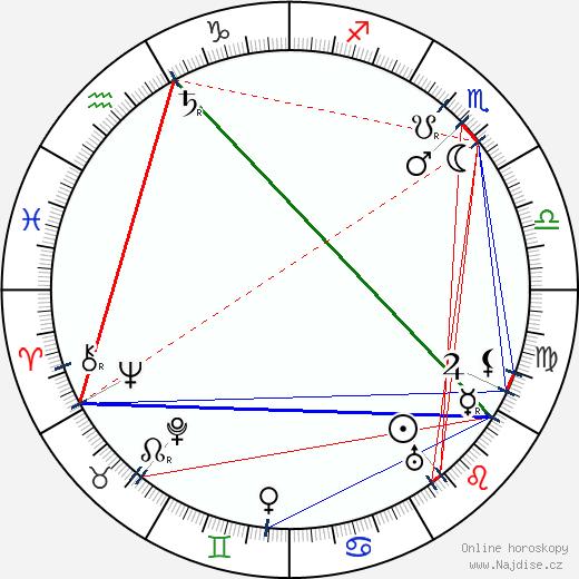 Luise Fleck wikipedie wiki 2018, 2019 horoskop