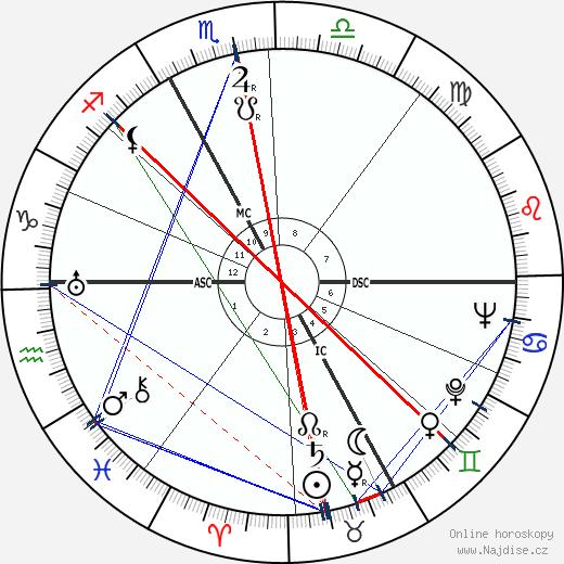 Luise Rinser wikipedie wiki 2018, 2019 horoskop