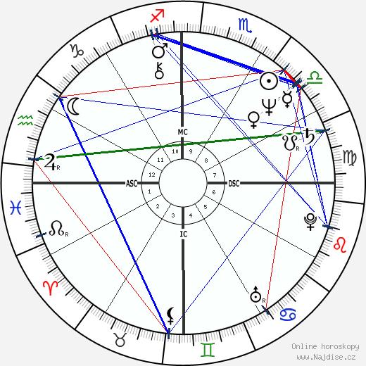 Luiz G. S. Paula wikipedie wiki 2018, 2019 horoskop