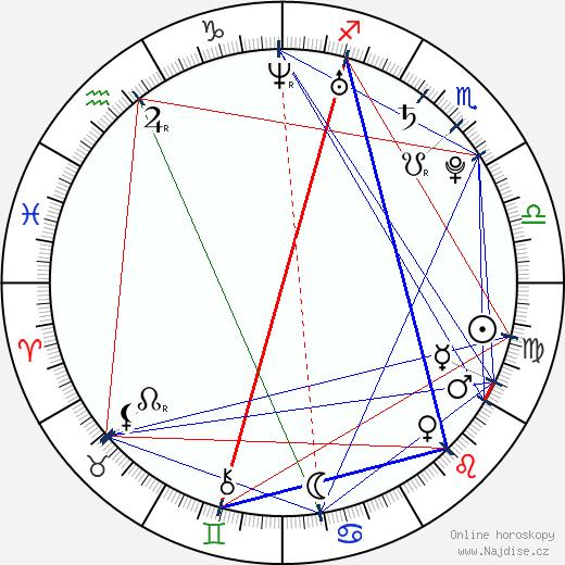 Luka Modrič wikipedie wiki 2019, 2020 horoskop