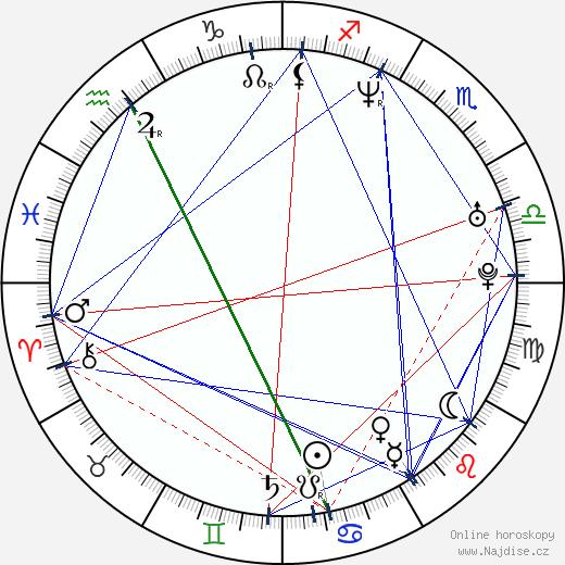Lumír Olšovský wikipedie wiki 2020, 2021 horoskop