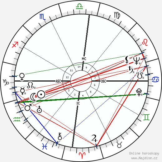 Luz del Fuego wikipedie wiki 2017, 2018 horoskop