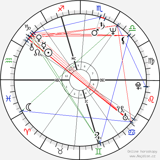 Lydie Arickx wikipedie wiki 2018, 2019 horoskop