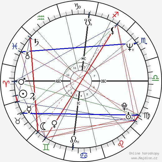 Lydie Denier wikipedie wiki 2019, 2020 horoskop